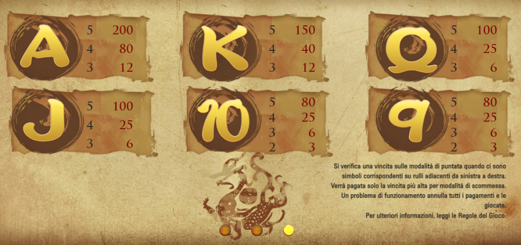 king-of-3-kingdoms-recensione-video-slot-machine-online-Betaland-TheClover